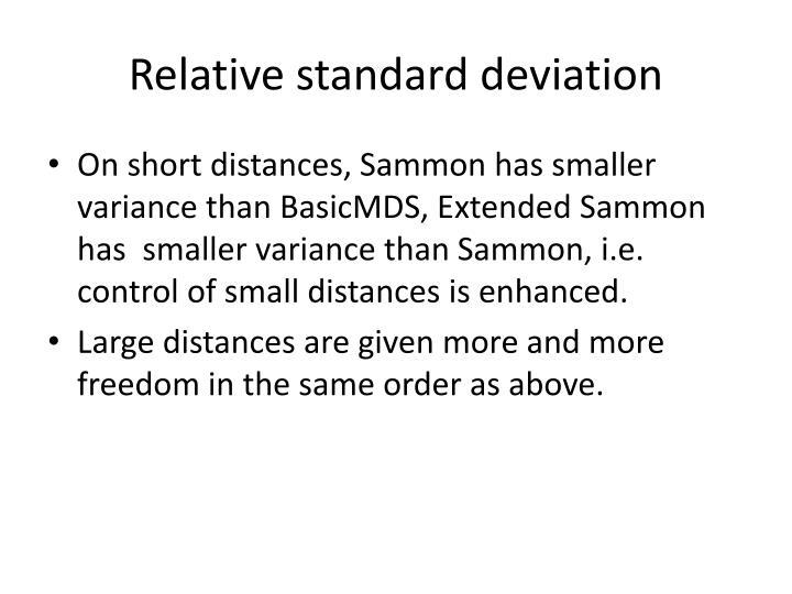 Relative standard deviation