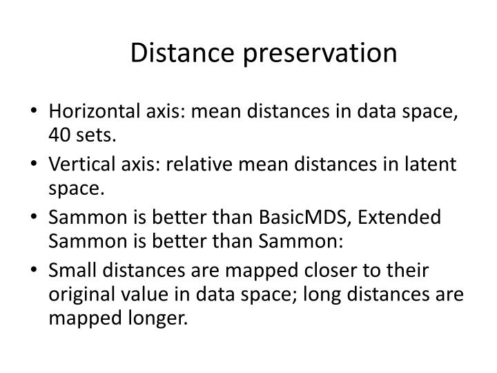 Distance preservation