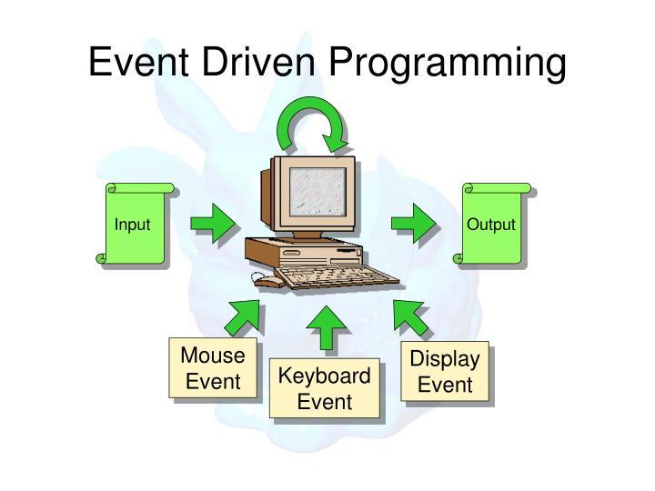 Event Driven Programming