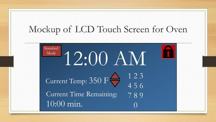 Mockup of LCD