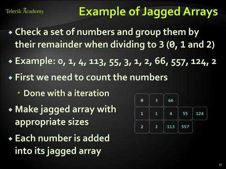 Example of Jagged Arrays