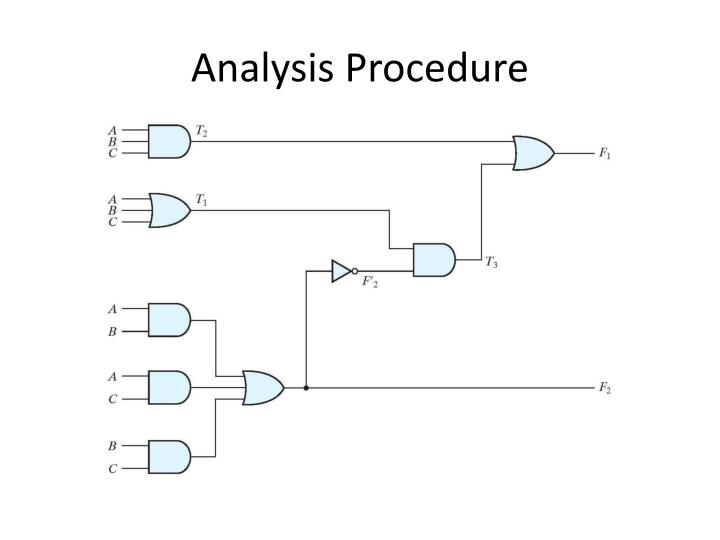 Analysis Procedure