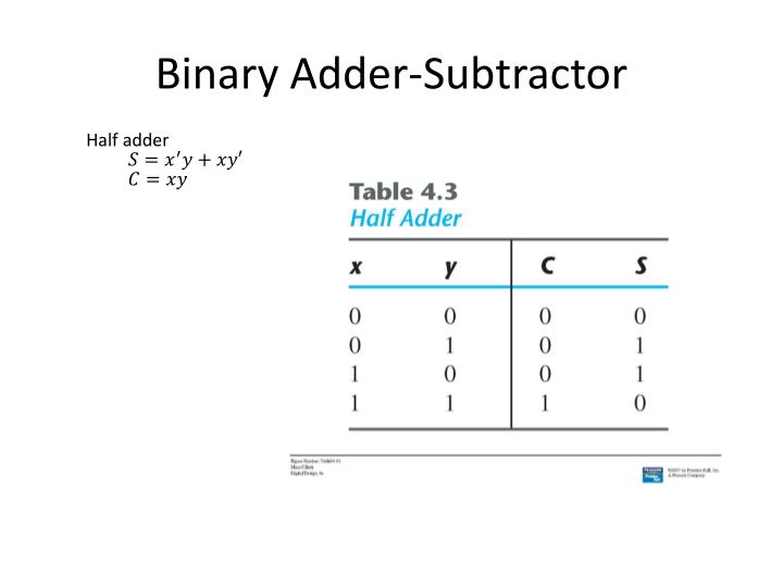 Binary Adder-