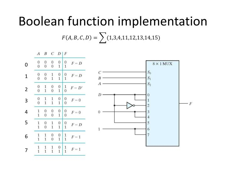 Boolean function implementation