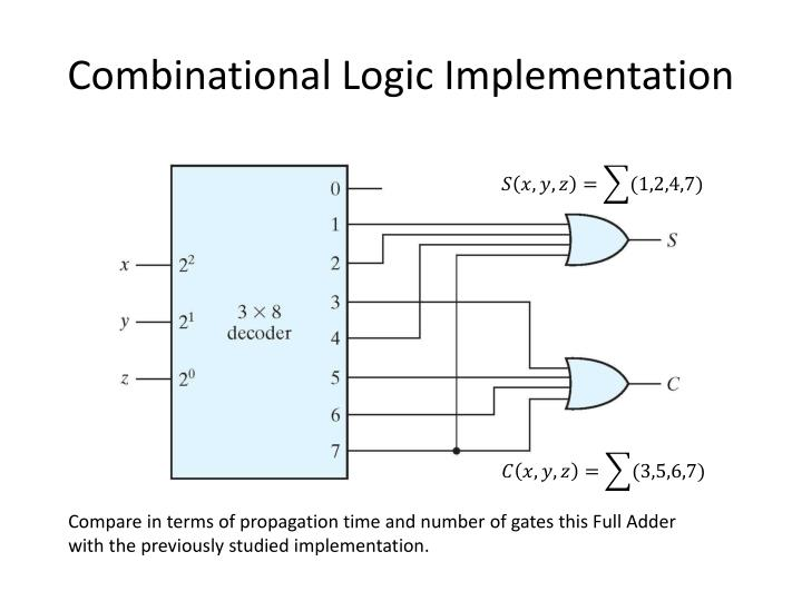 Combinational Logic Implementation