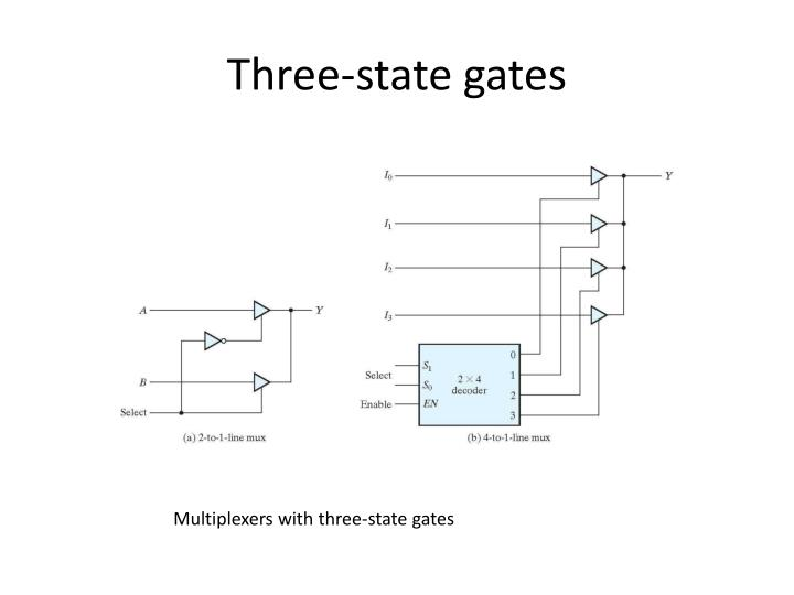Three-state gates