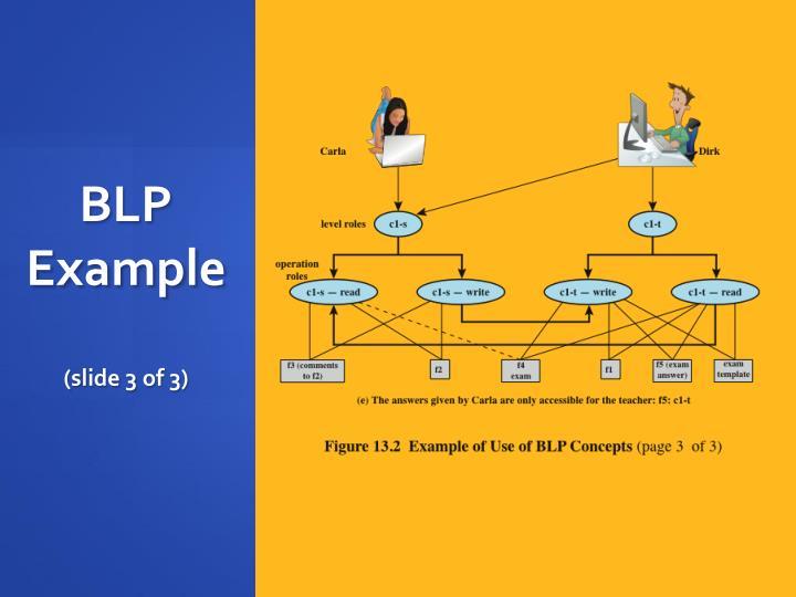 BLP Example