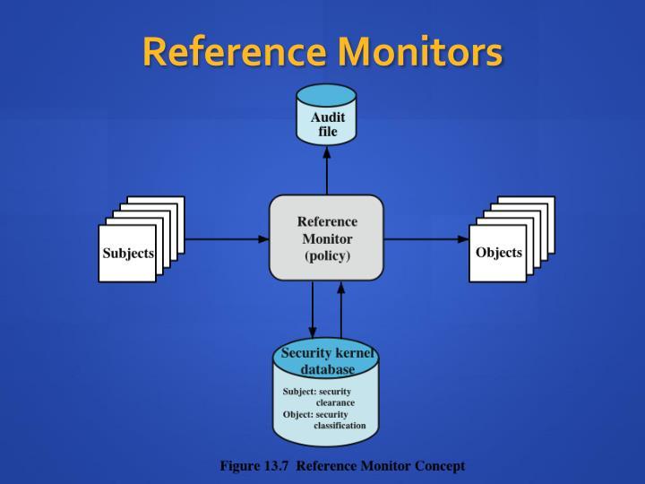 Reference Monitors