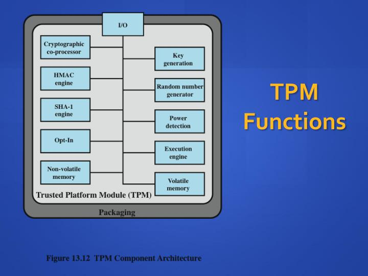 TPM Functions