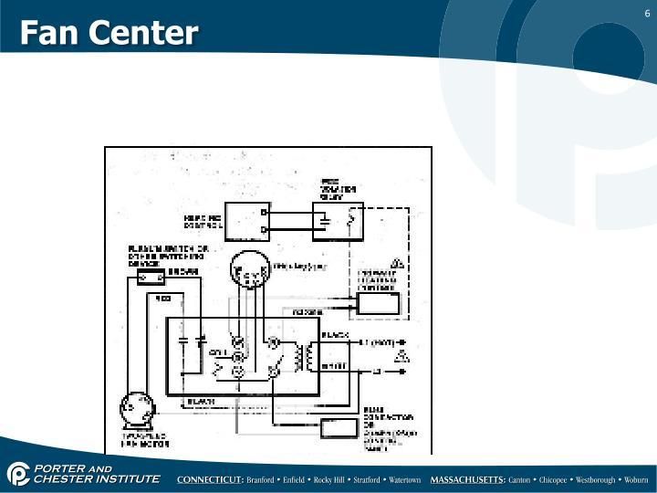 Fan Center