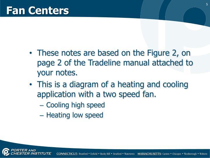 Fan Centers