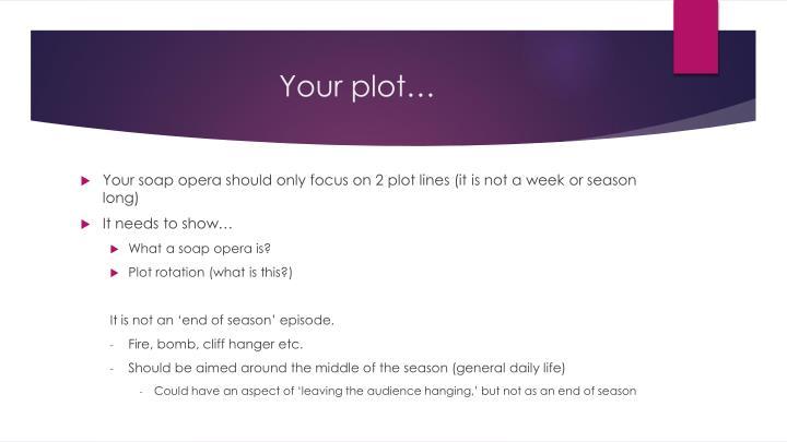 Your plot…