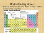 understanding atoms1