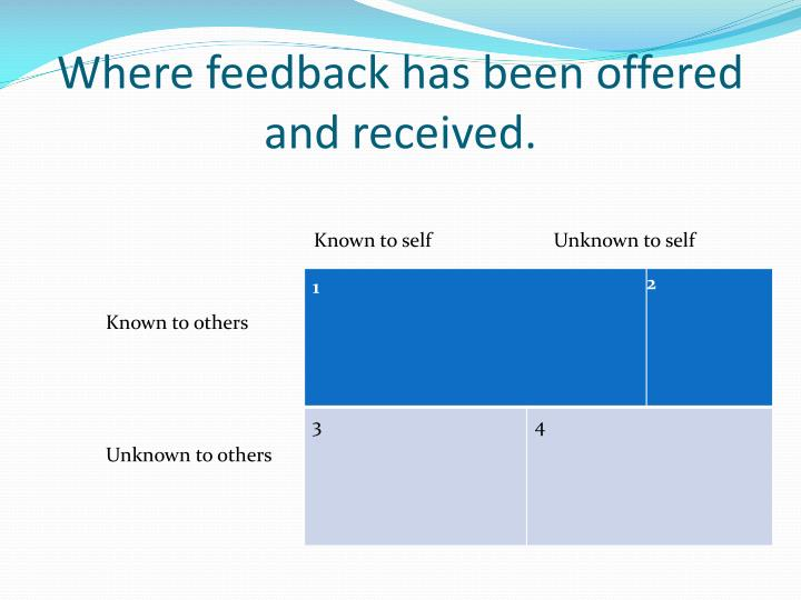 Where feedback has been offered and received.