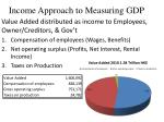 income approach to measuring gdp