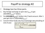 payoff to strategy 2