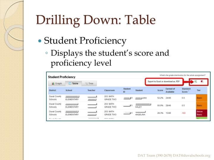 Drilling Down: Table