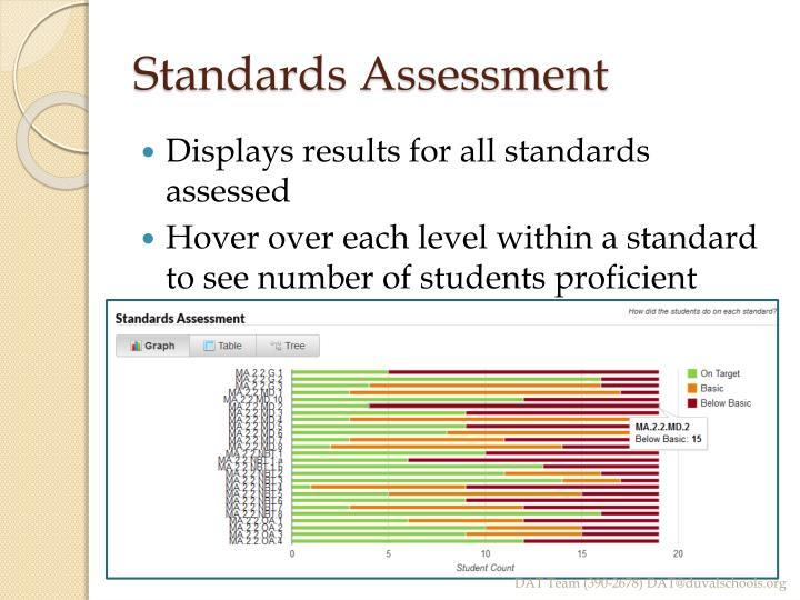 Standards Assessment