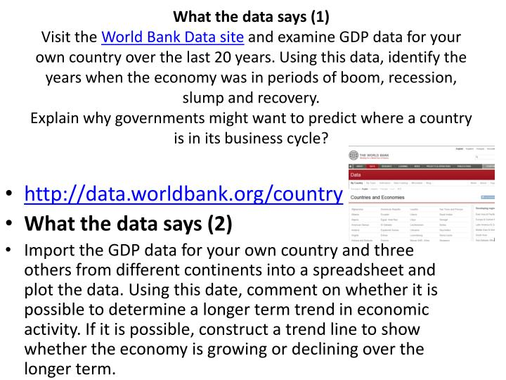 What the data says (1)