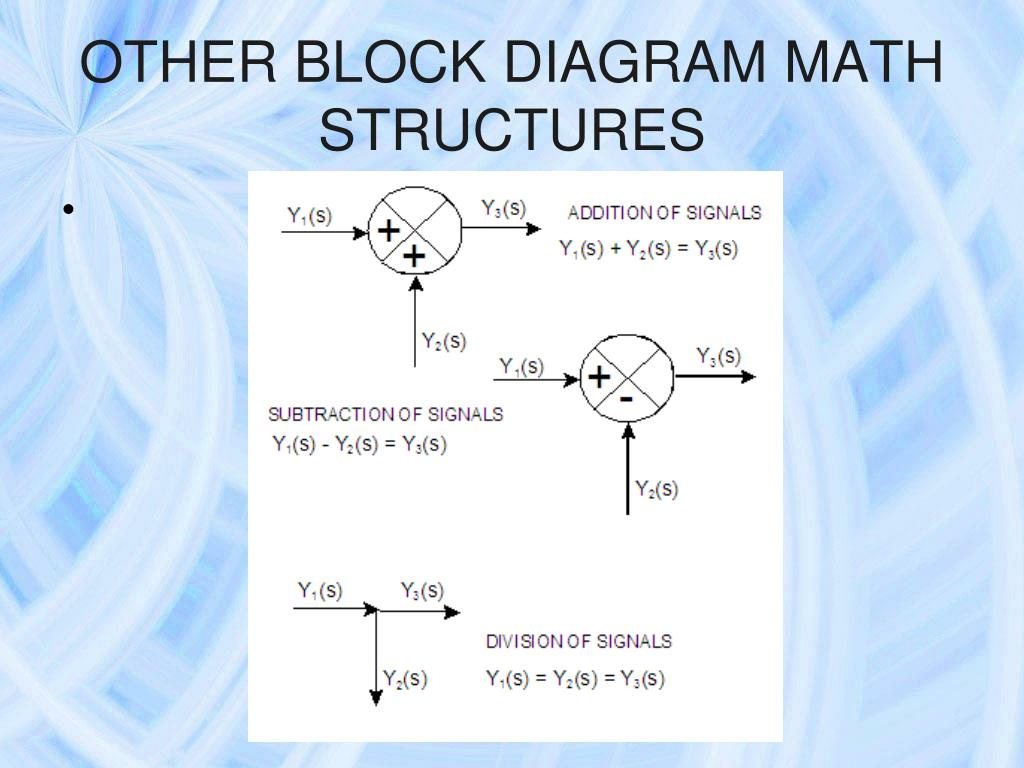 PPT - CHE 185 – PROCESS CONTROL AND DYNAMICS PowerPoint ... Block Diagram Math on working math, block art math, concept map math, mind map math, block figure math, dimensions math, fashion design math, function math, cross section math, flow chart math,