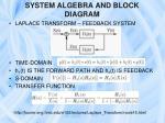 system algebra and block diagram2