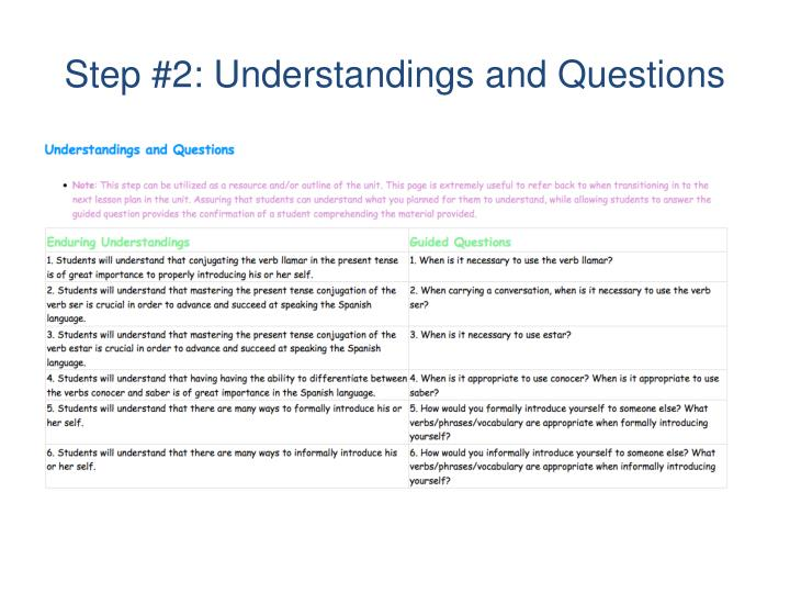 Step #2: Understandings and Questions