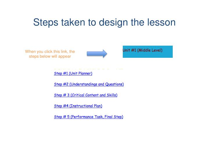 Steps taken to design the lesson