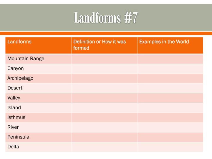 Landforms #7