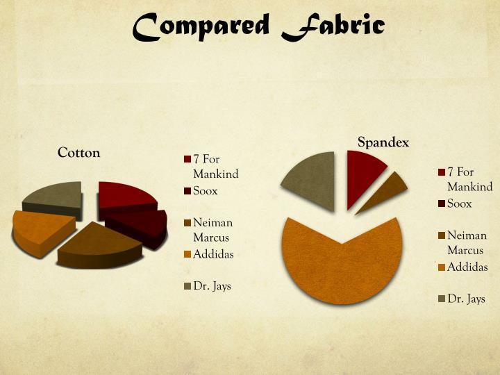 Compared Fabric