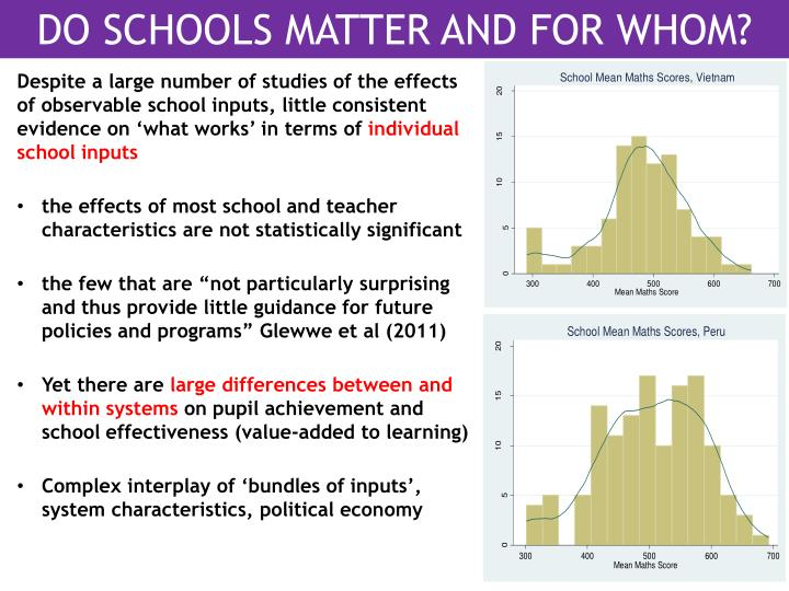 DO SCHOOLS MATTER AND FOR WHOM?
