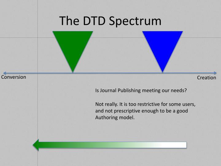 The DTD Spectrum