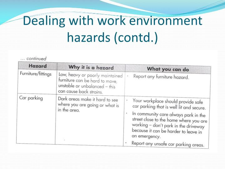 Dealing with work environment hazards (contd.)