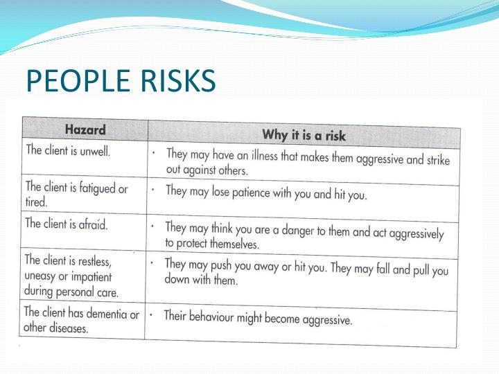 PEOPLE RISKS