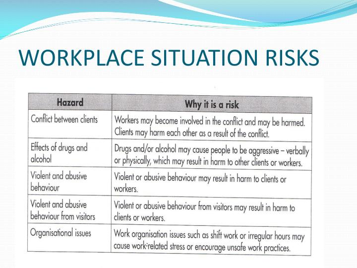 WORKPLACE SITUATION RISKS