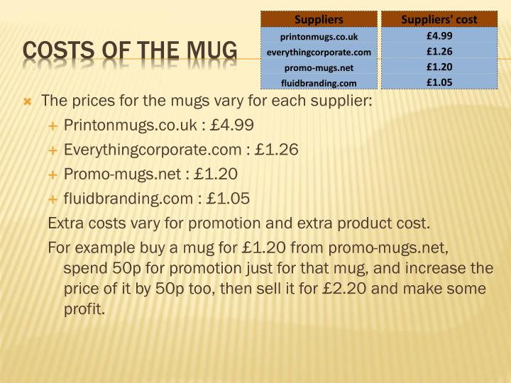 The prices for the mugs vary for each supplier: