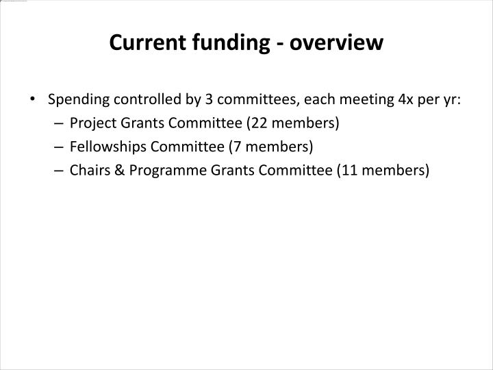Spending controlled by 3 committees, each meeting 4x per yr: