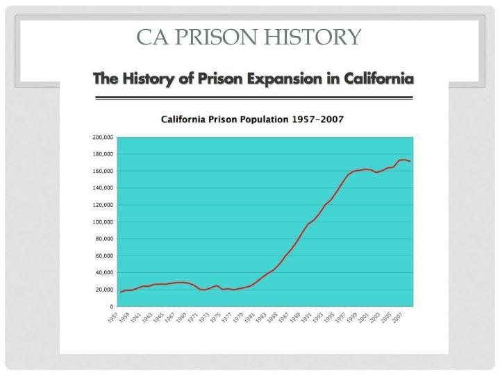 CA Prison history