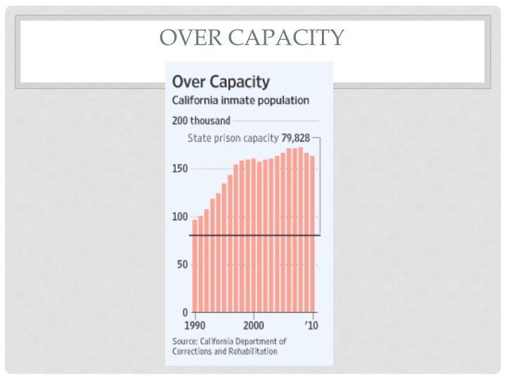 Over Capacity