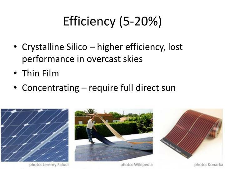 Efficiency (5-20%)