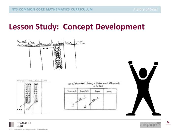 Lesson Study:  Concept Development