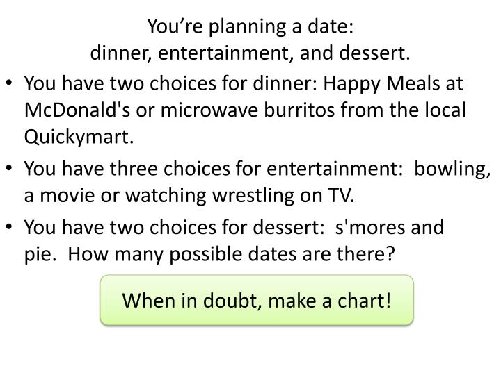 You re planning a date dinner entertainment and dessert
