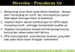 diversion penyaluran air