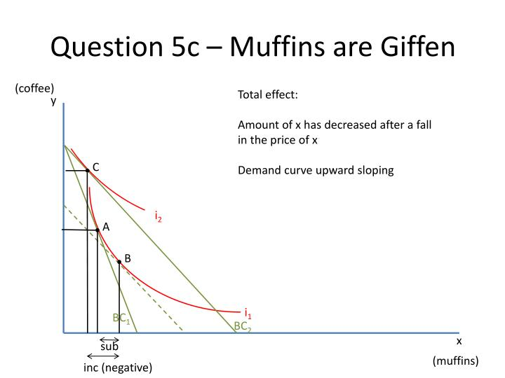 Question 5c – Muffins are