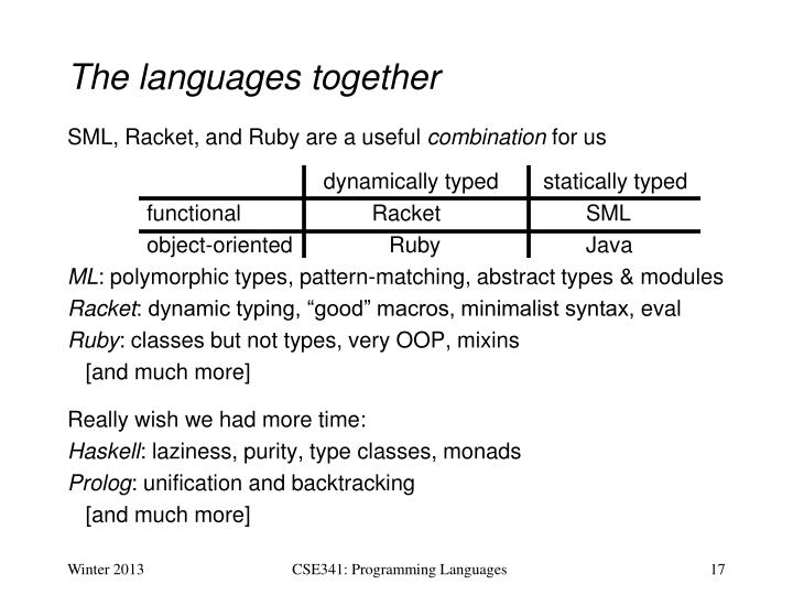 The languages together