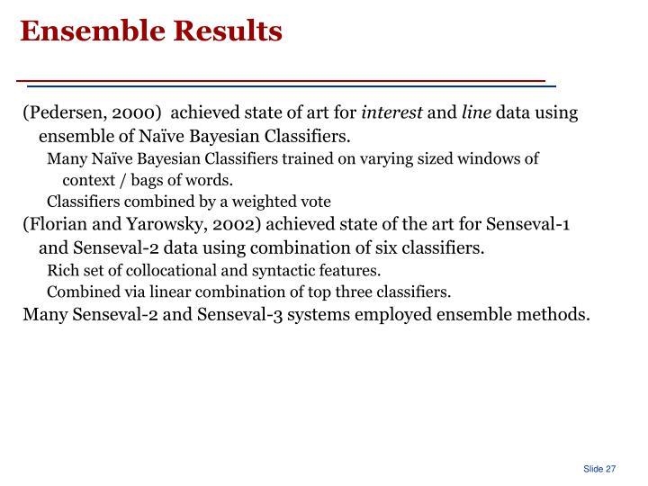 Ensemble Results