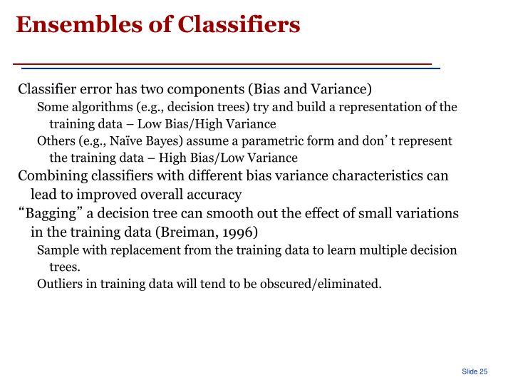 Ensembles of Classifiers