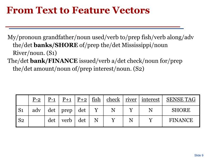 From Text to Feature Vectors