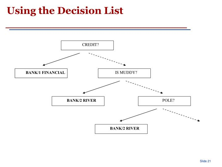 Using the Decision List
