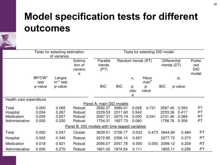 Model specification tests for different outcomes