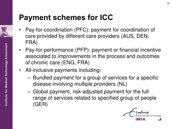 Payment schemes for ICC
